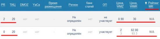 Сайты с na рейтингом MR