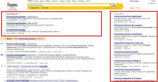 Анализ эффективности рекламных блоков от Яндекс