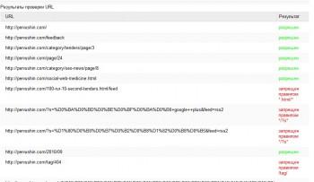 Проверка robots.txt на корректность