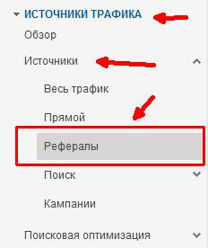 Меню источники трафика в google analytics