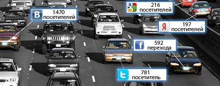 Новый плагин социальных голосований для wordpress приведет на ваш блог тысячи посетителей