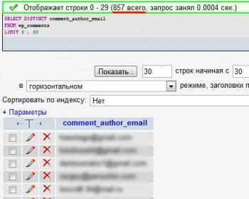 Список email адресов комментаторов блога, после выполненного SQL запроса
