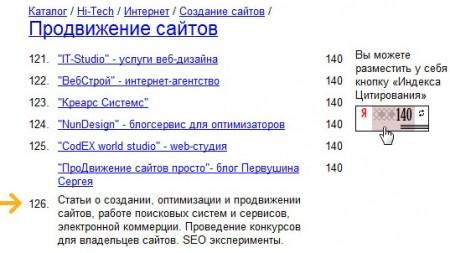 Pervushin.com в каталоге Яндекса